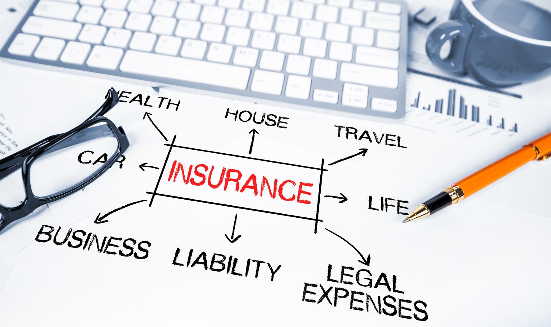 insurance concept flowchart